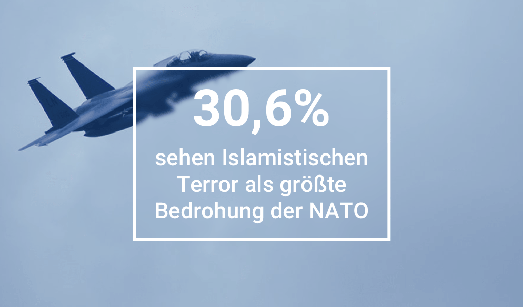 Civey 09142016 auswertung nato