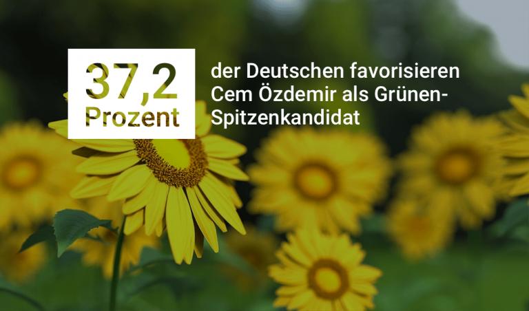 37,2 Prozent der Deutschen favorisieren Cem Özdemir als Grünen-Spitzenkandidat