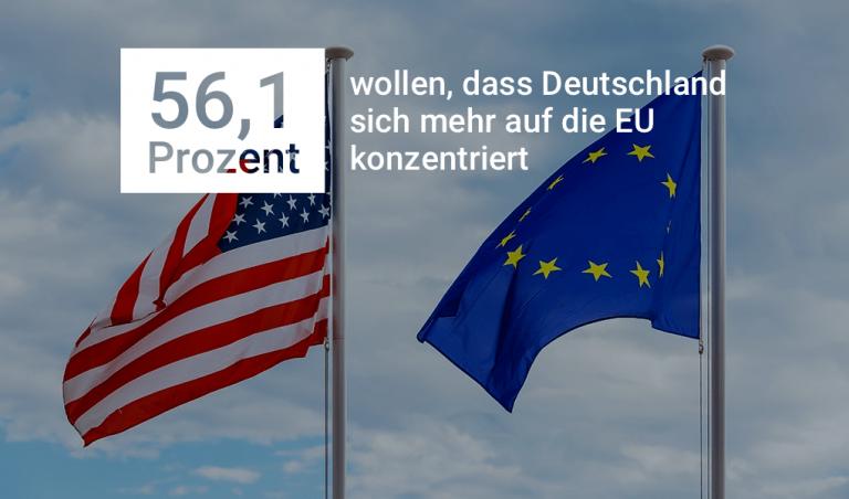 Auswertung-transatlantischeBeziehung-min (1)