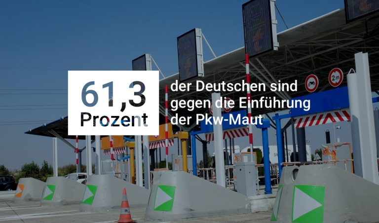 61,3 Prozent der Deutschen sind gegen die Einführung der Pkw-Maut