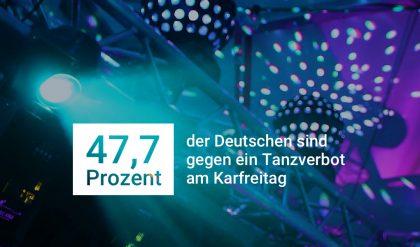 47,7 Prozent der Deutschen sind gegen ein Tanzverbot am Karfreitag
